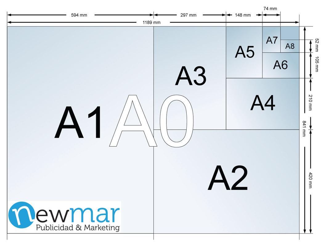 Medidas y formatos para diseñar (A0, A1, A2, A3, A4, A5, A6...)